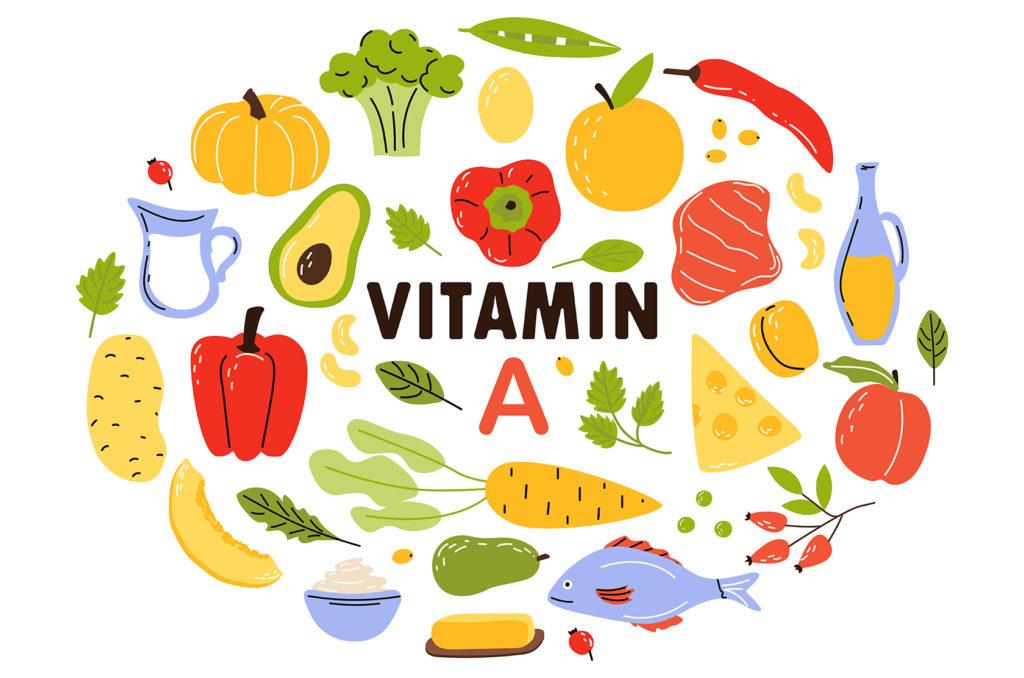 Vitamina A- surse alimentare